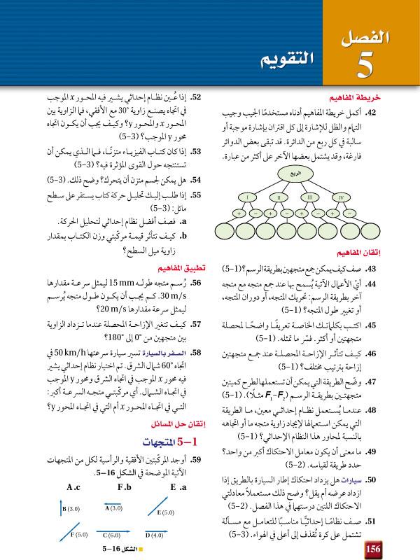 تقويم الفصل5