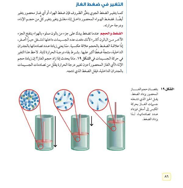 التغير في ضغط الغاز