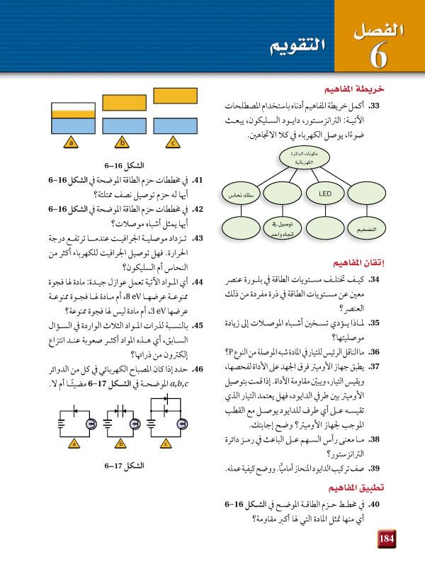 تقويم الفصل6