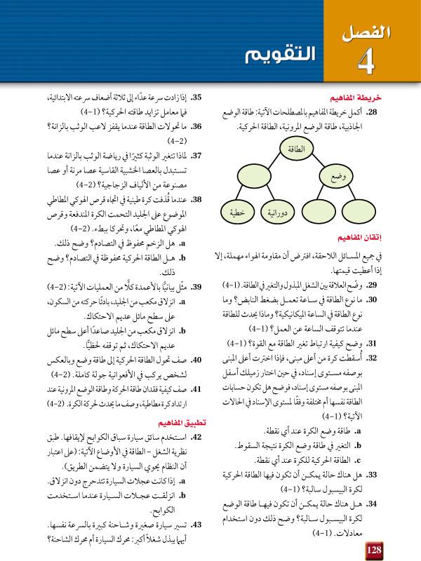 تقويم الفصل4