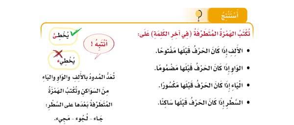 تكتب الهمزة المتطرفة في آخر الكلمة على: