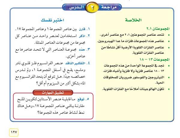 مراجعة الدرس2