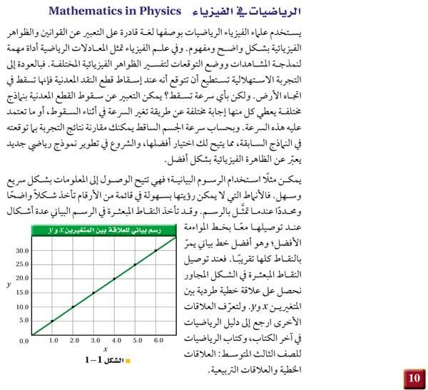 الرياضيات في الفيزياء