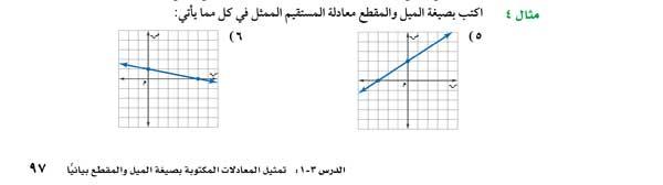 اكتب بصيغة الميل والمقطع معادلة المستقيم الممثل في كل مما يأتي