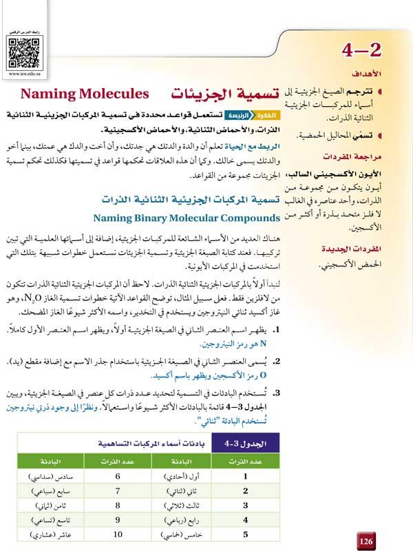 تسمية المركبات الجزيئية الثنائية الذرات