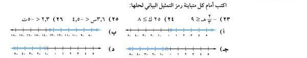 اكتب أمام كل متباينة رمز التمثيل البياني لحلها