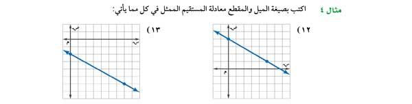 اكتب بصيغة الميل والمقطع معادلة المستقيم الممثل