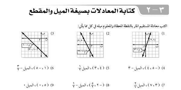 اكتب معادلة المستقيم المار بالنقطة المعطاة والمعلم ميله