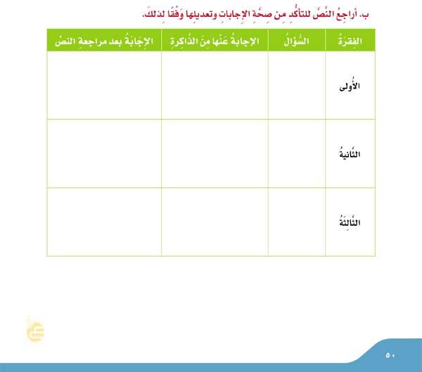 أراجع النص للتاكد من صحة الإجابات وتعديلها وفقاً لذلك