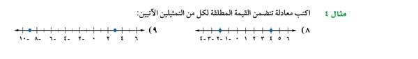 اكتب معادلة تتضمن القيمة المطلقة لكل من التمثيلين