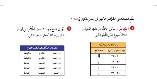 نظم البيانات في السؤالين الآتيين في جدول تكراري