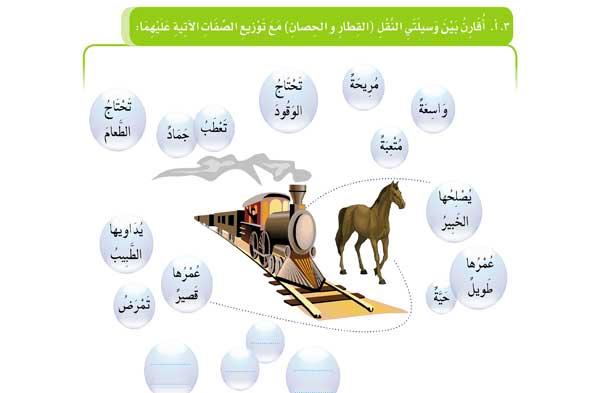 أقارن بين وسيلتي النقل القطار والحصان