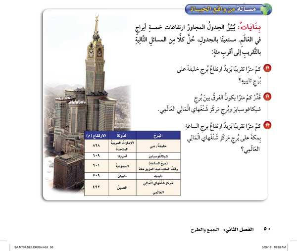 كم متراً تقريباً يزيد ارتفاع برج خليفة على برج تايبيه
