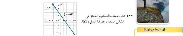 اكتب معادلة المستقيم الممثل في الشكلة الميل المجاور بصيغة الميل ونقطة
