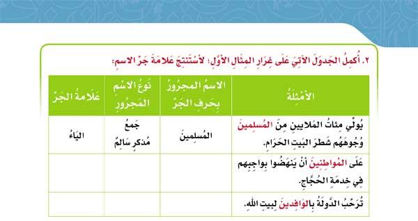 2.أكمل الجدول الآتي على غرار المثال الأول