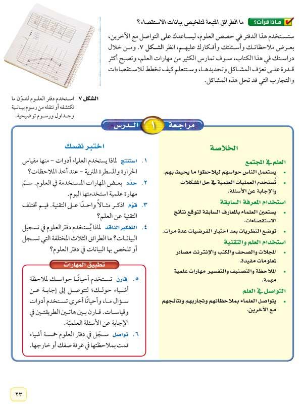 مراجعة الدرس1