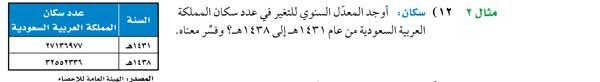 أوجد المعدل السنوي للتغير في عدد سكان المملكة العربية السعودية