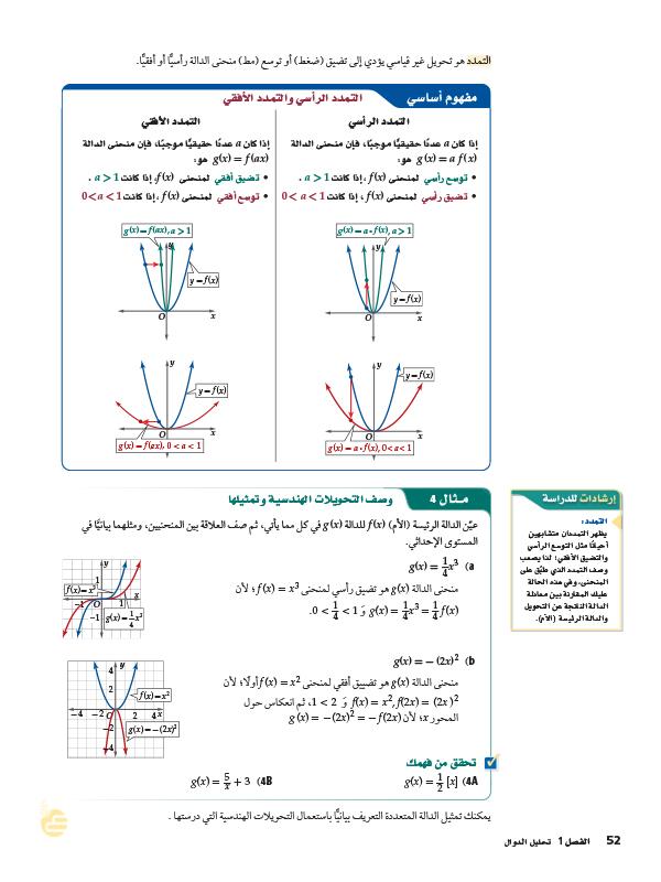 1-5 الدوال الرئيسية (الأم) والتحويلات الهندسية