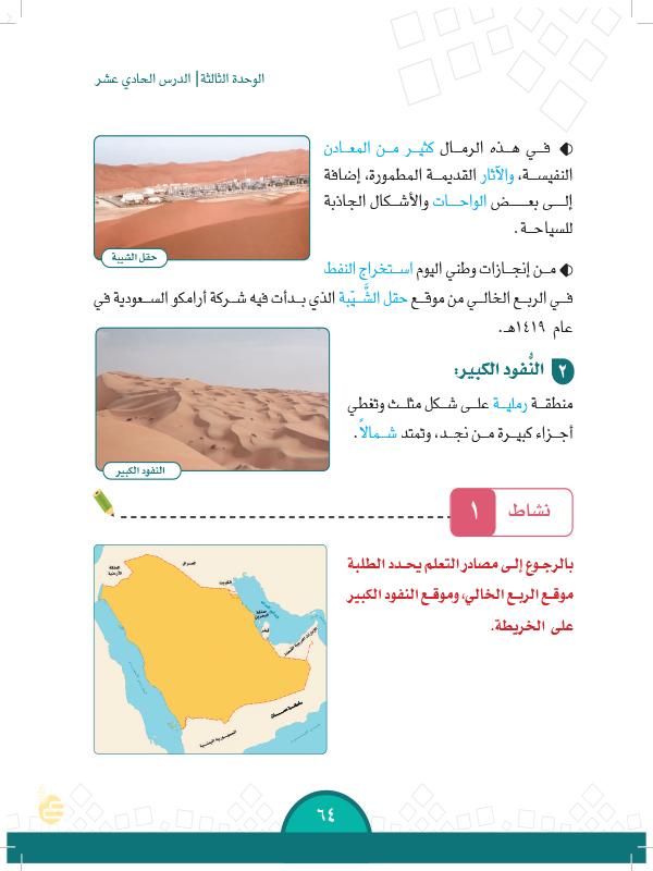 الدرس الحادي عشر: المناطق الرملية
