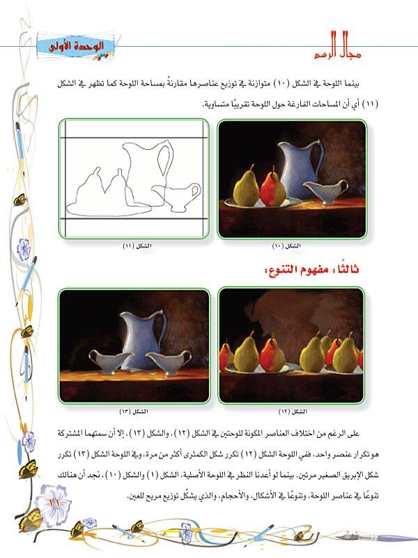 الدرس الاول : أسس التصميم في الرسم