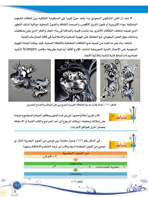 الموضوع الثالث: فن الخداع البصري