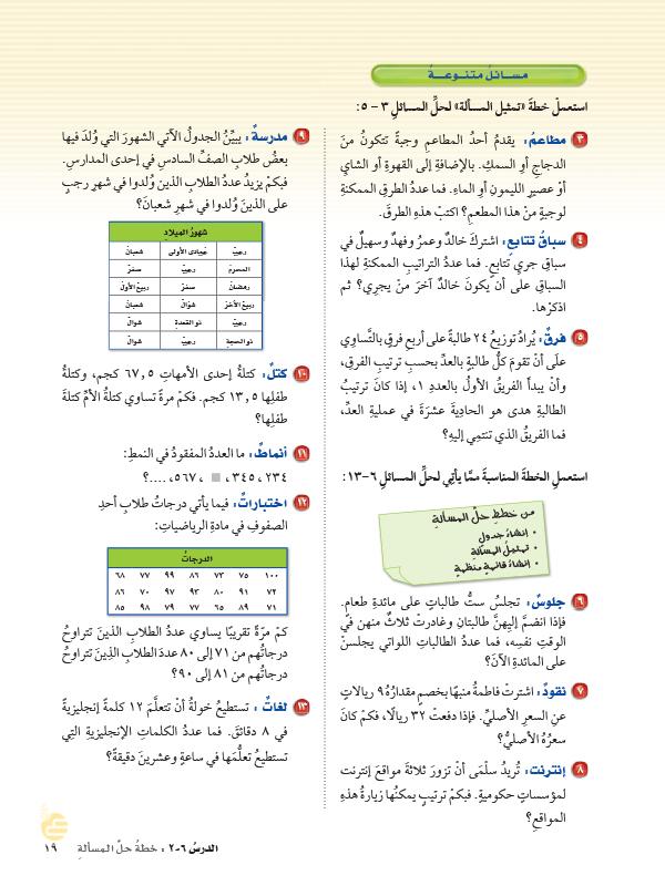 6-2 خطة حل المسألة تمثيل المسألة