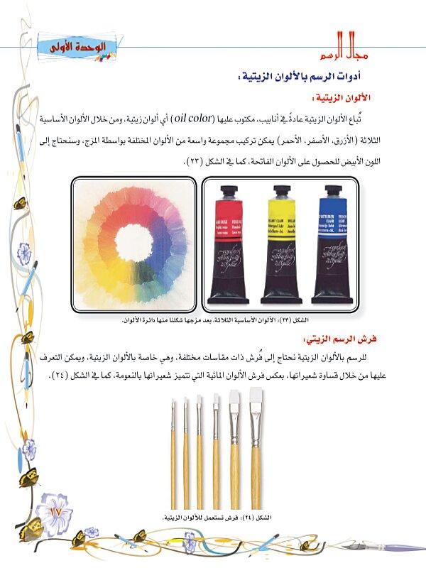 الدرس الثاني : الرسم بالالوان الزيتية