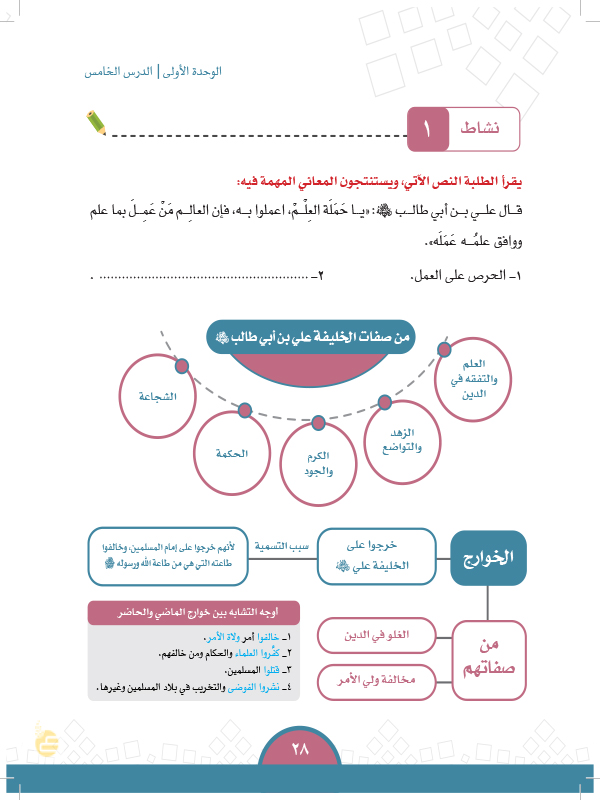 الدرس الخامس: الخليفة علي بن ابي طالب