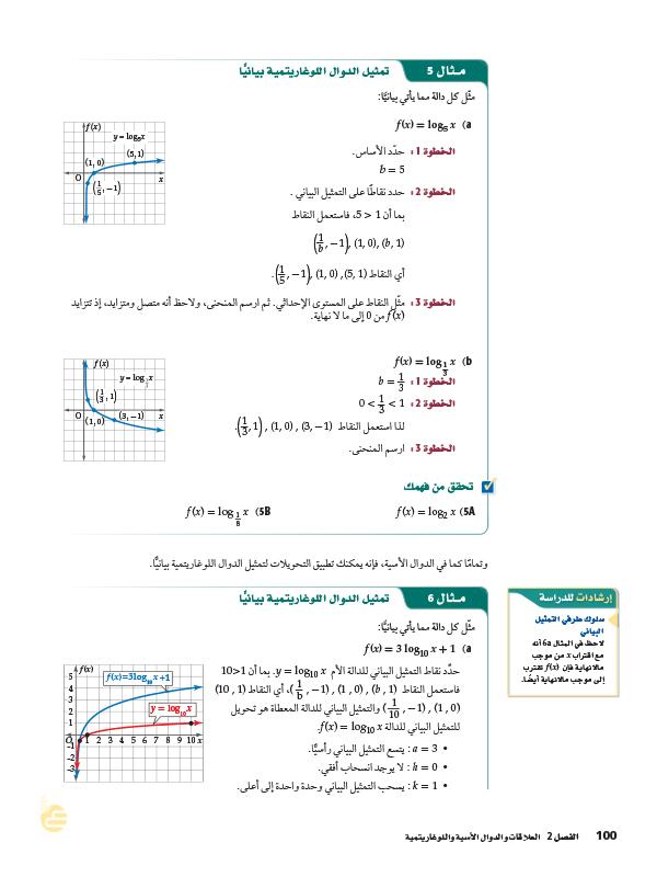2-3 اللوغاريتمات والدوال اللوغاريتمية