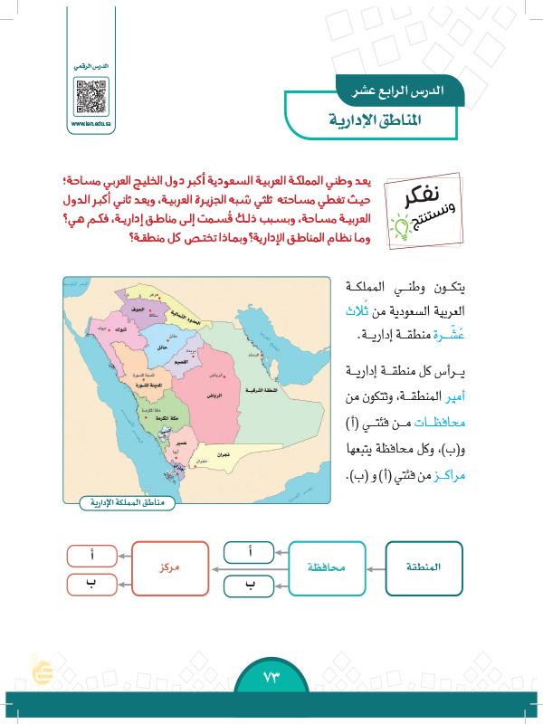 الدرس الربع عشر: المناطق الإدارية