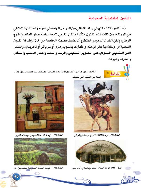 الموضوع الرابع: الفن الحديث والمدارس الفنية