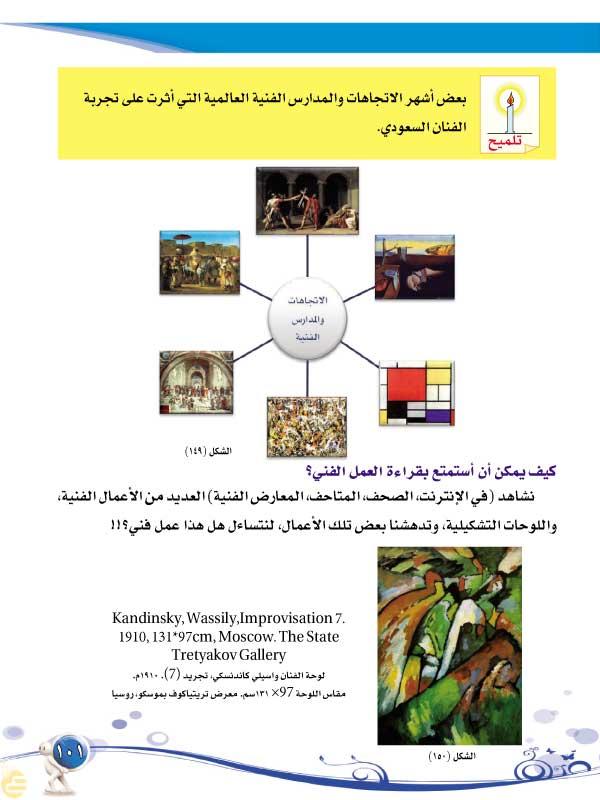 الموضوع الخامس: إنتاج اللوحات الفنية