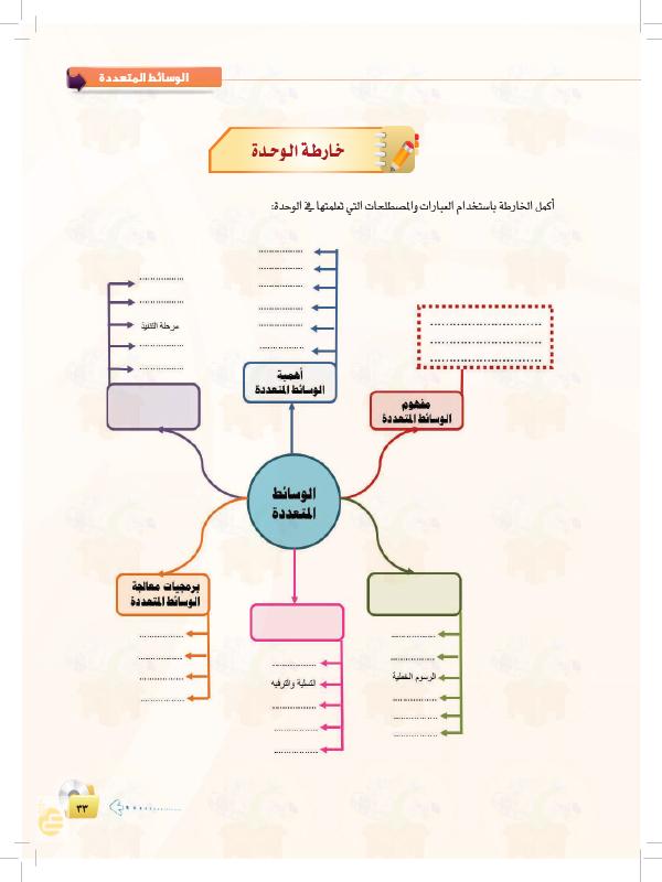 مراحل إنتاج الوسائط المتعددة
