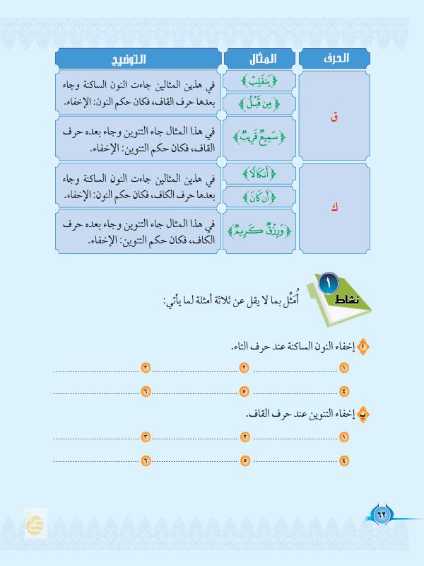 الدرس الحادي عشر: حروف الاخفاء (ت،ث،ف،ق،ك)
