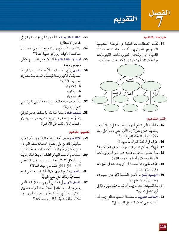 تقويم الفصل7