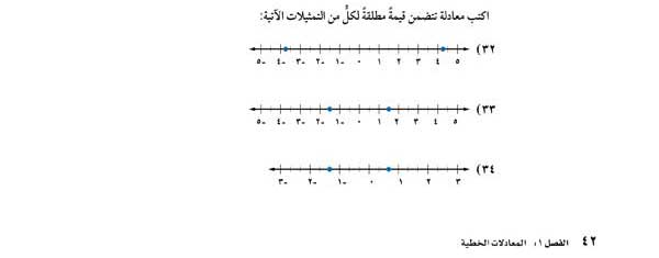 اكتب معادلة تتضمن قيمة مطلقة لكل من التمثيلات: