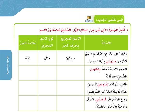 1.أكمل الجدول الآتي على غرار المثال الأول