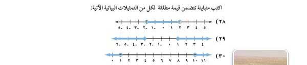 اكتب متباينة تتضمن قيمة مطلقة لكل من التمثيلات البيانية الآتية