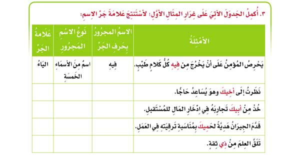 3.أكمل الجدول الآتي على غرار المثال الأول