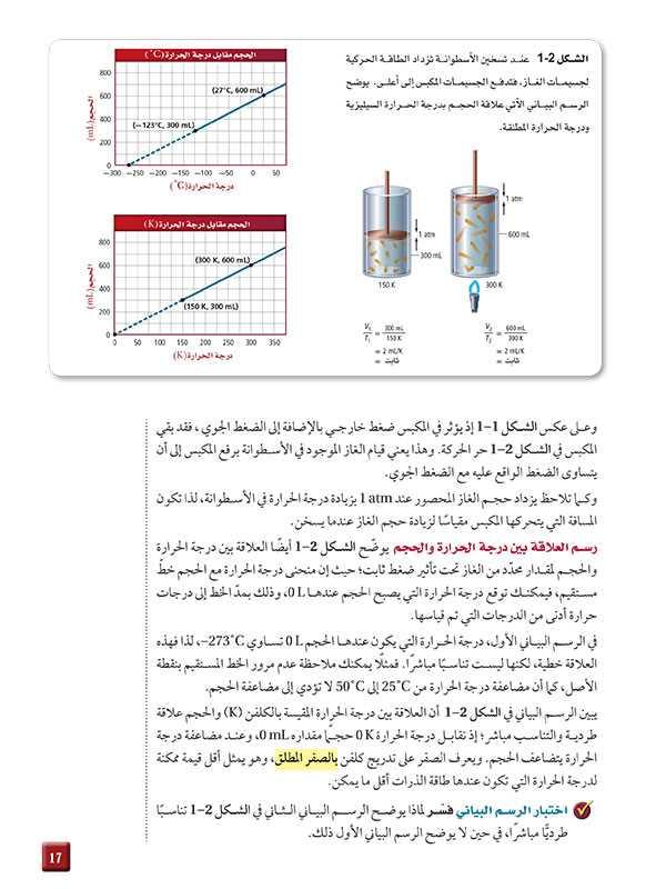 رسم العلاقة بين درجة الحرارة والحجم