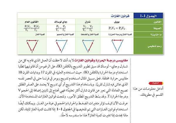 مقاييس درجة الحرارة وقوانين الغازات