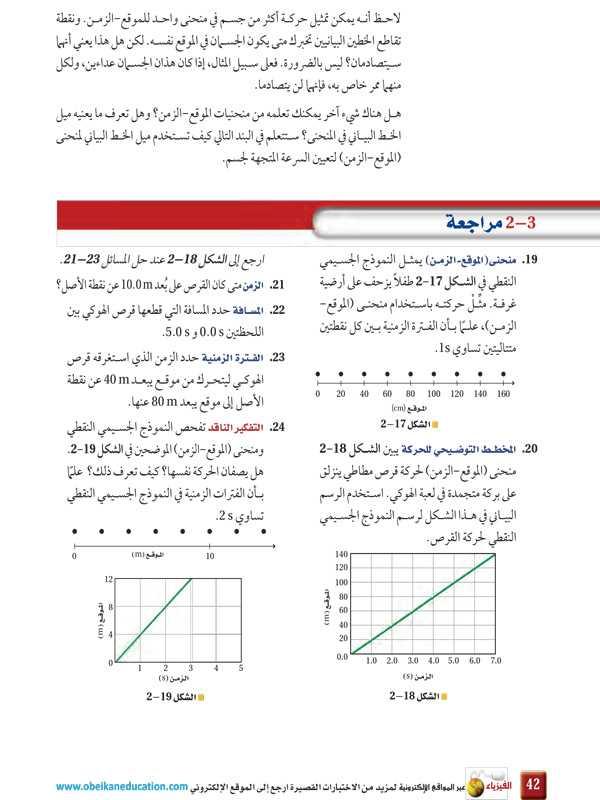 مراجعة 3-2