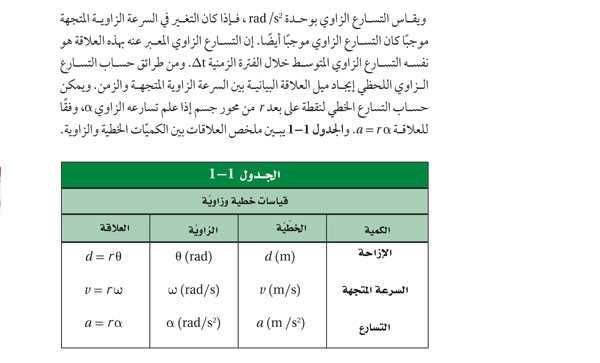 الجدول 1-1 قياسات خطية وزاويًة