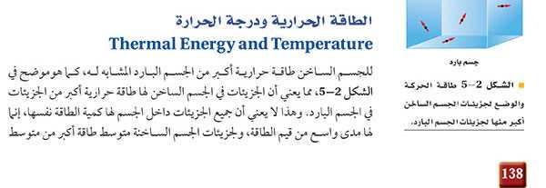 الطاقة الحرارية ودرجة الحرارة