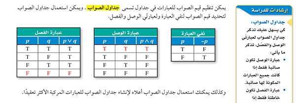 جدول الصواب