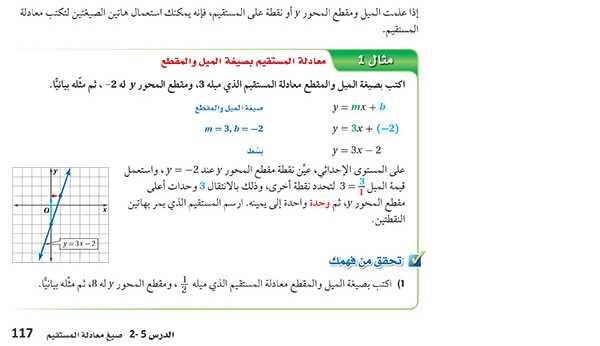 معادلة المستقيم بصيغة الميل والمقطع