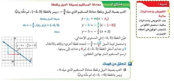 معادلة المستقيم بصيغة الميل ونقطة