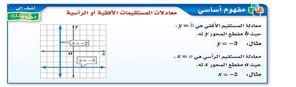 معادلات المستقيمات الأفقية أو الرأسية