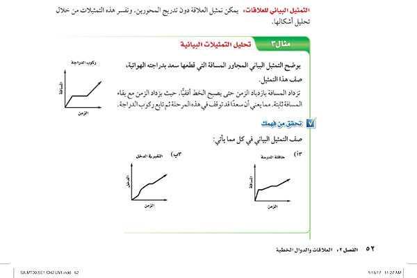 تحليل التمثيلات البيانية