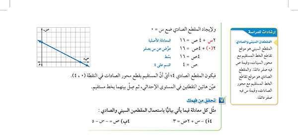 تابع تمثيل المعادلة بيانياً باستعمال المقطعين السيني والصادي